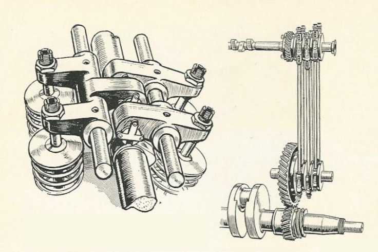 4 soupapes en tête par cylindre, actionnées par un complexe système de tringlerie Source : simanaitissays.files.wordpress.com