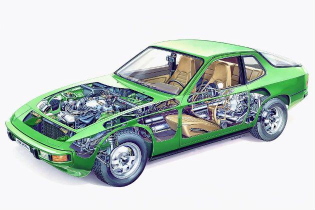 Eclaté d'une Porsche 924